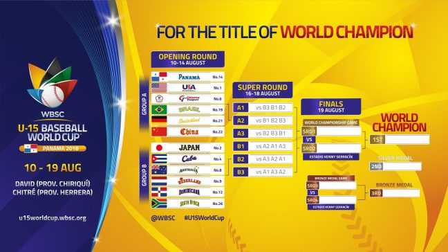 Tournament-Bracket-WBSC-U-15-Baseball-World-Cup-2018-Panama